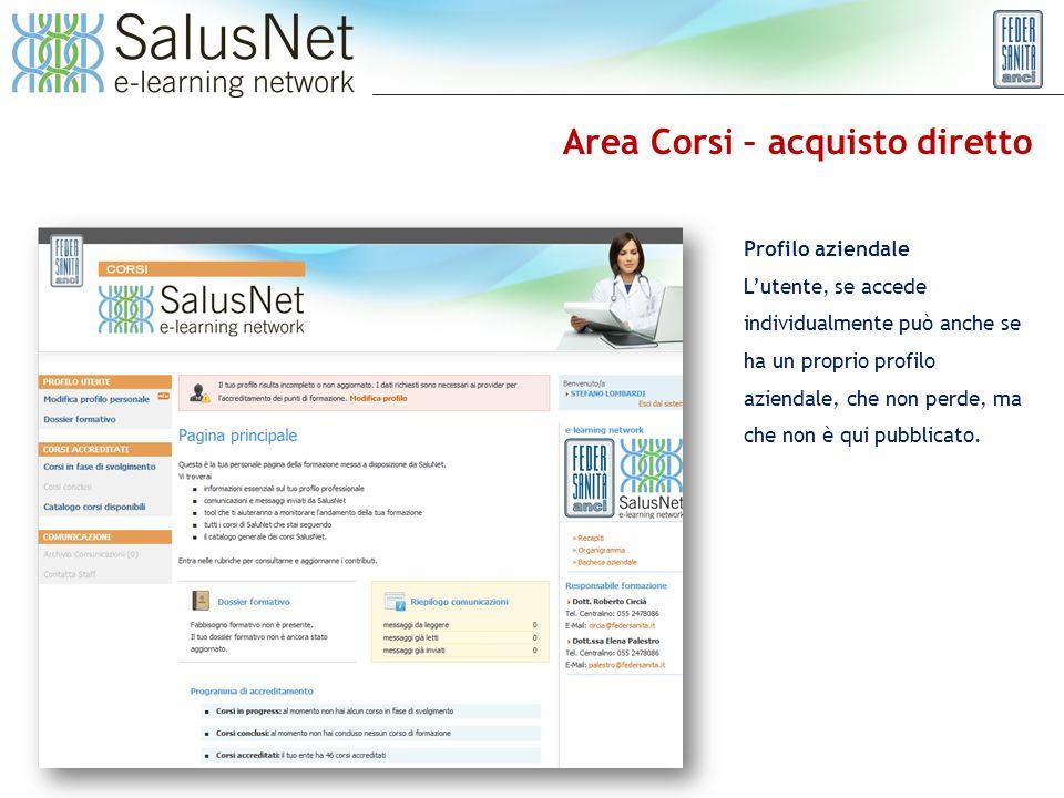 Area Corsi – acquisto diretto Profilo aziendale Lutente, se accede individualmente può anche se ha un proprio profilo aziendale, che non perde, ma che non è qui pubblicato.
