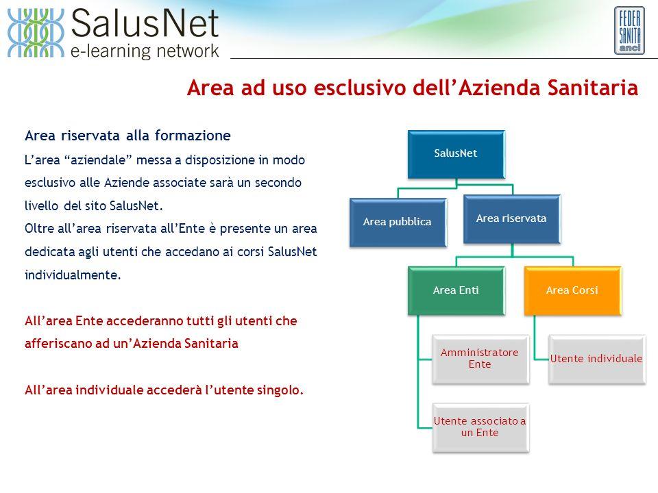 Area ad uso esclusivo dellAzienda Sanitaria Area riservata alla formazione Larea aziendale messa a disposizione in modo esclusivo alle Aziende associate sarà un secondo livello del sito SalusNet.