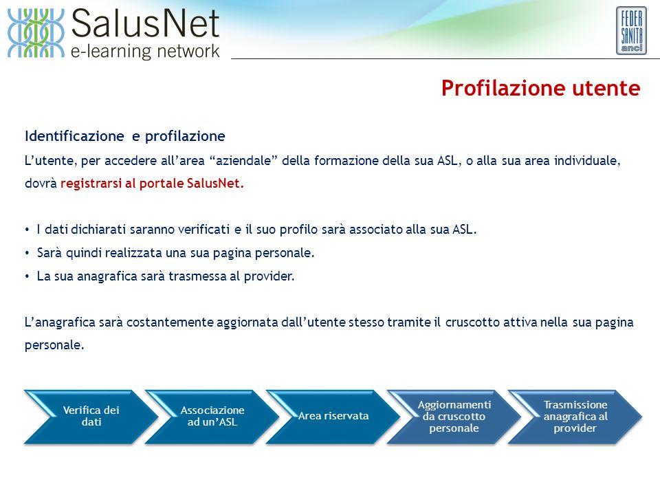 Profilazione utente Identificazione e profilazione Lutente, per accedere allarea aziendale della formazione della sua ASL, o alla sua area individuale, dovrà registrarsi al portale SalusNet.