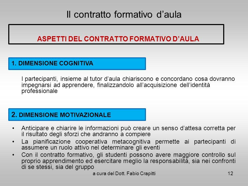 Il contratto formativo daula ASPETTI DEL CONTRATTO FORMATIVO DAULA I partecipanti, insieme al tutor daula chiariscono e concordano cosa dovranno impeg