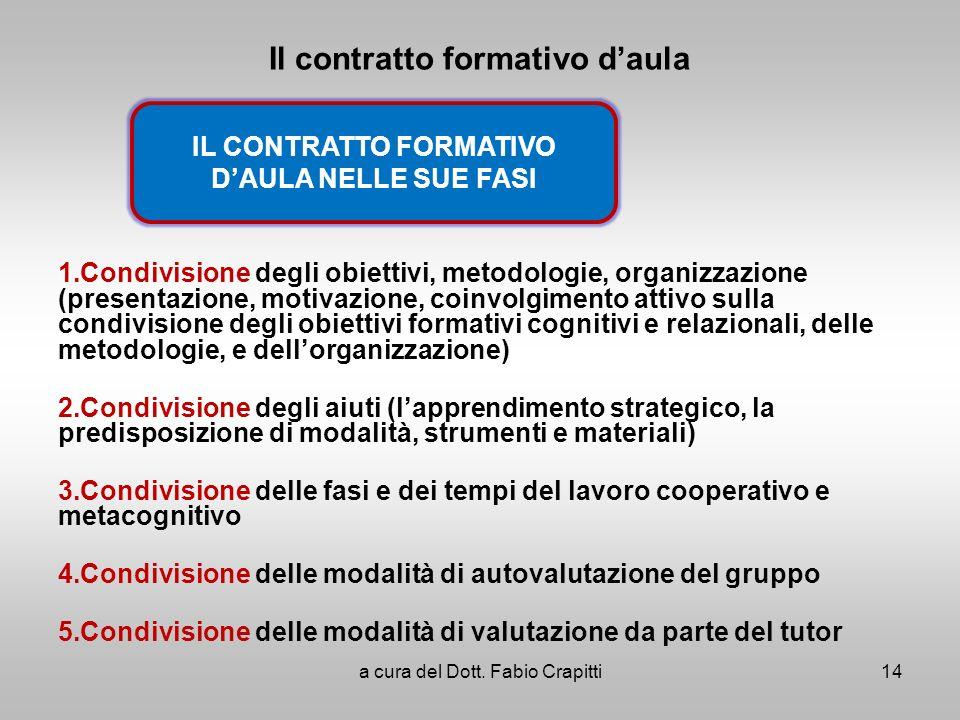 Il contratto formativo daula 1.Condivisione degli obiettivi, metodologie, organizzazione (presentazione, motivazione, coinvolgimento attivo sulla cond