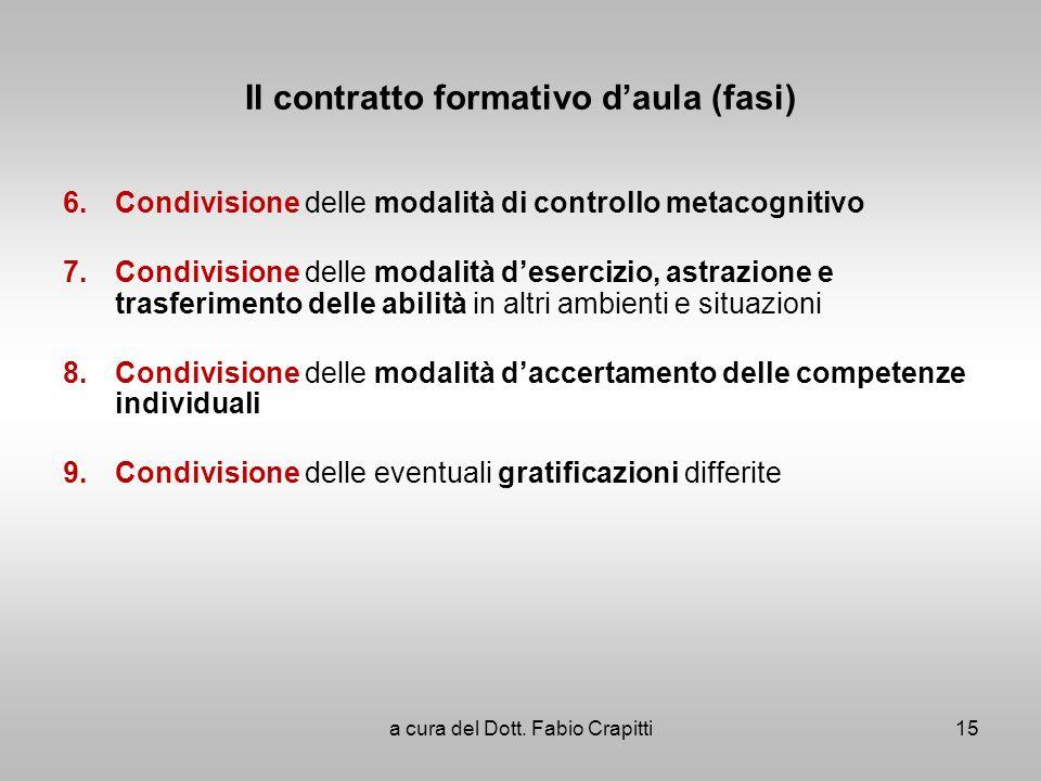 Il contratto formativo daula (fasi) 6.Condivisione delle modalità di controllo metacognitivo 7.Condivisione delle modalità desercizio, astrazione e tr