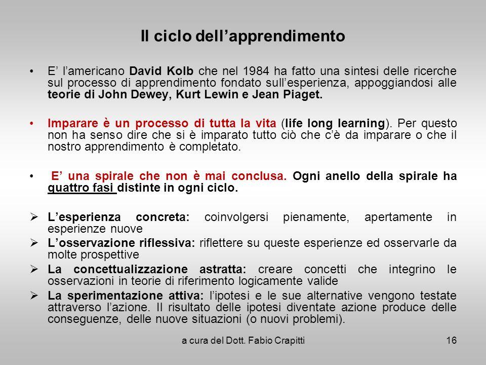 Il ciclo dellapprendimento E lamericano David Kolb che nel 1984 ha fatto una sintesi delle ricerche sul processo di apprendimento fondato sullesperien