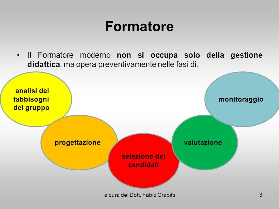 Formatore Il Formatore moderno non si occupa solo della gestione didattica, ma opera preventivamente nelle fasi di: a cura del Dott. Fabio Crapitti3 a