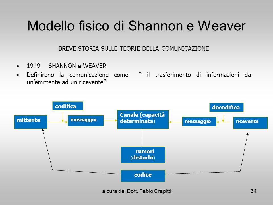 Modello fisico di Shannon e Weaver BREVE STORIA SULLE TEORIE DELLA COMUNICAZIONE 1949 SHANNON e WEAVER Definirono la comunicazione come il trasferimen
