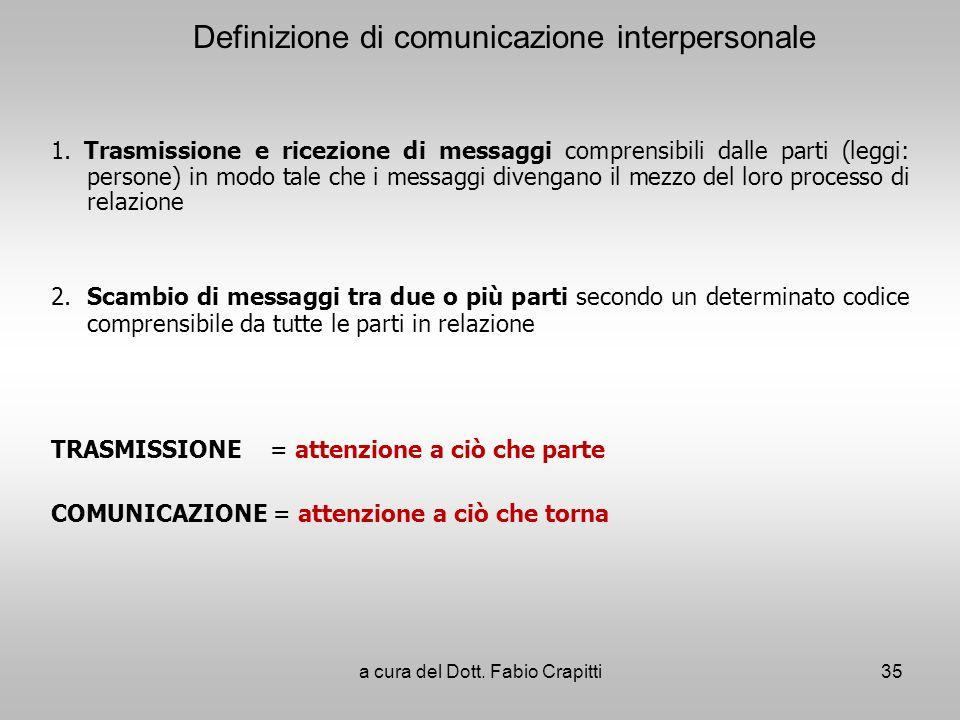Definizione di comunicazione interpersonale 1. Trasmissione e ricezione di messaggi comprensibili dalle parti (leggi: persone) in modo tale che i mess