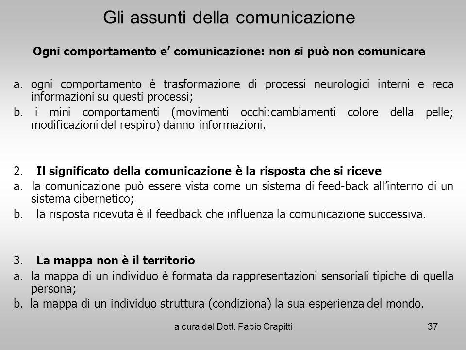 Gli assunti della comunicazione Ogni comportamento e comunicazione: non si può non comunicare a. ogni comportamento è trasformazione di processi neuro