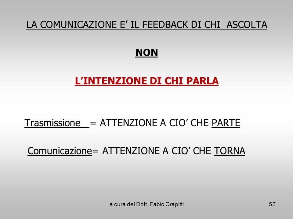 LA COMUNICAZIONE E IL FEEDBACK DI CHI ASCOLTA NON LINTENZIONE DI CHI PARLA Trasmissione = ATTENZIONE A CIO CHE PARTE Comunicazione= ATTENZIONE A CIO C