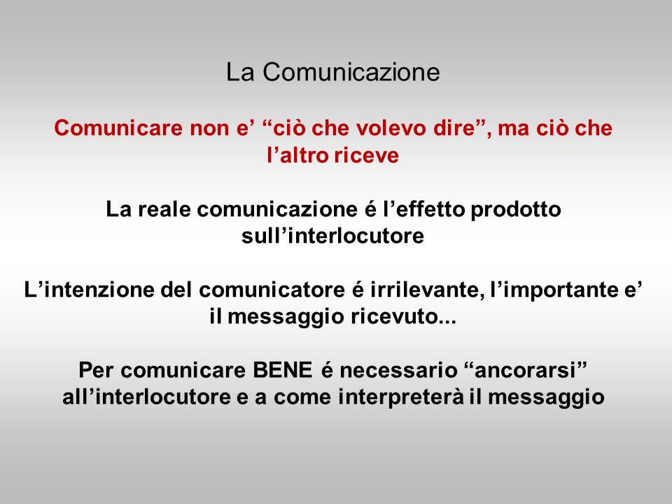 La Comunicazione Comunicare non e ciò che volevo dire, ma ciò che laltro riceve La reale comunicazione é leffetto prodotto sullinterlocutore Lintenzio