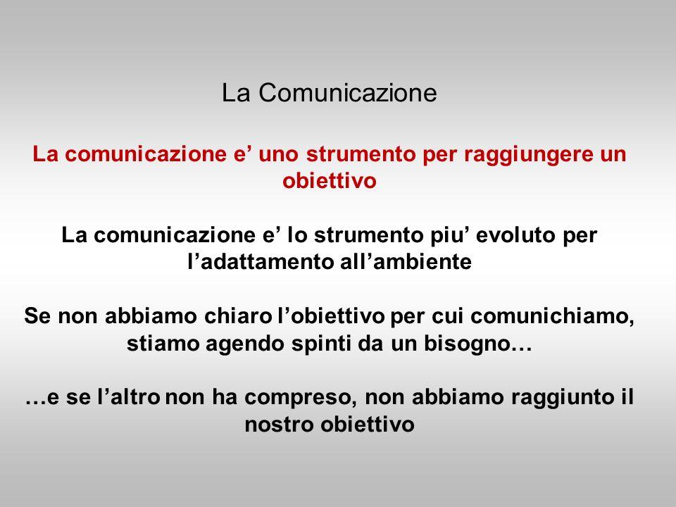 La Comunicazione La comunicazione e uno strumento per raggiungere un obiettivo La comunicazione e lo strumento piu evoluto per ladattamento allambient