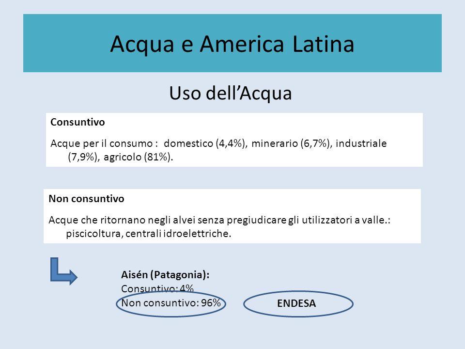 Acqua e America Latina Uso dellAcqua Consuntivo Acque per il consumo : domestico (4,4%), minerario (6,7%), industriale (7,9%), agricolo (81%). Non con
