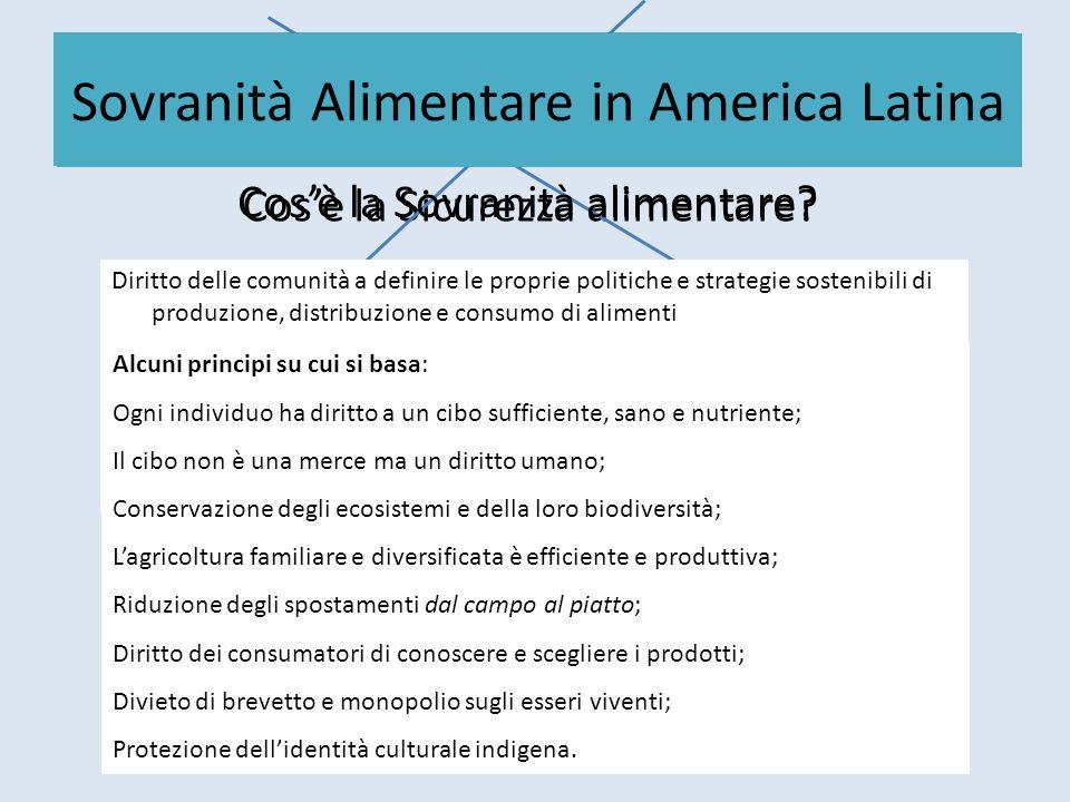 Sicurezza Alimentare in America Latina Cosè la Sicurezza alimentare? Sicurezza Alimentare in America LatinaSovranità Alimentare in America Latina Cosè
