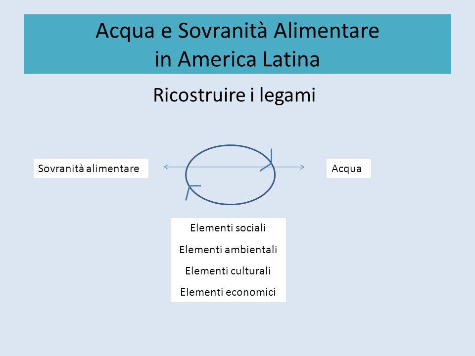 Acqua e Sovranità Alimentare in America Latina Ricostruire i legami Sovranità alimentareAcqua Elementi sociali Elementi ambientali Elementi culturali Elementi economici