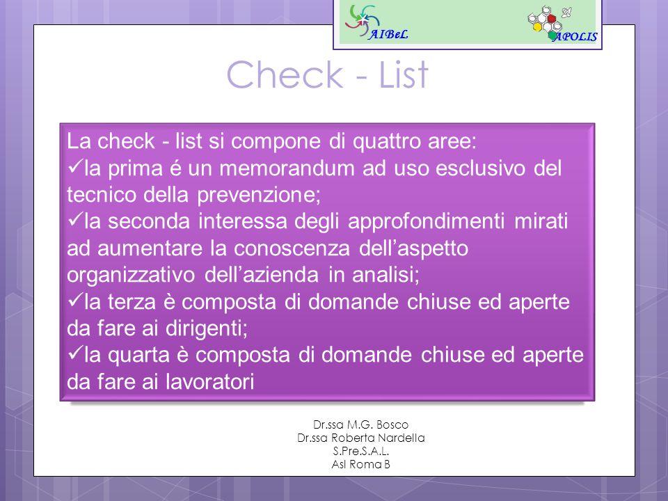 Check - List La check - list si compone di quattro aree: la prima é un memorandum ad uso esclusivo del tecnico della prevenzione; la seconda interessa