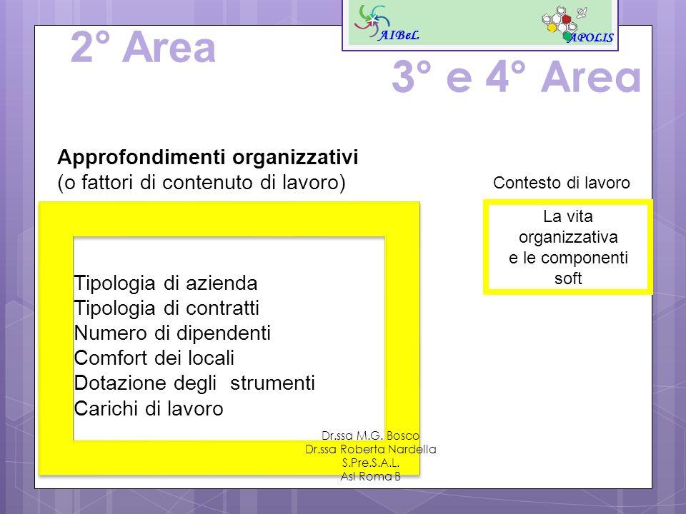 Approfondimenti organizzativi (o fattori di contenuto di lavoro) Tipologia di azienda Tipologia di contratti Numero di dipendenti Comfort dei locali D