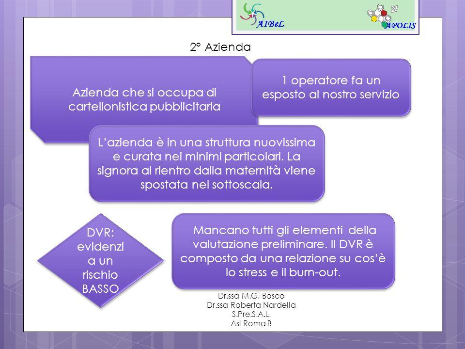 AIBeL APOLIS Dr.ssa M.G. Bosco Dr.ssa Roberta Nardella S.Pre.S.A.L. Asl Roma B 2° Azienda Azienda che si occupa di cartellonistica pubblicitaria 1 ope