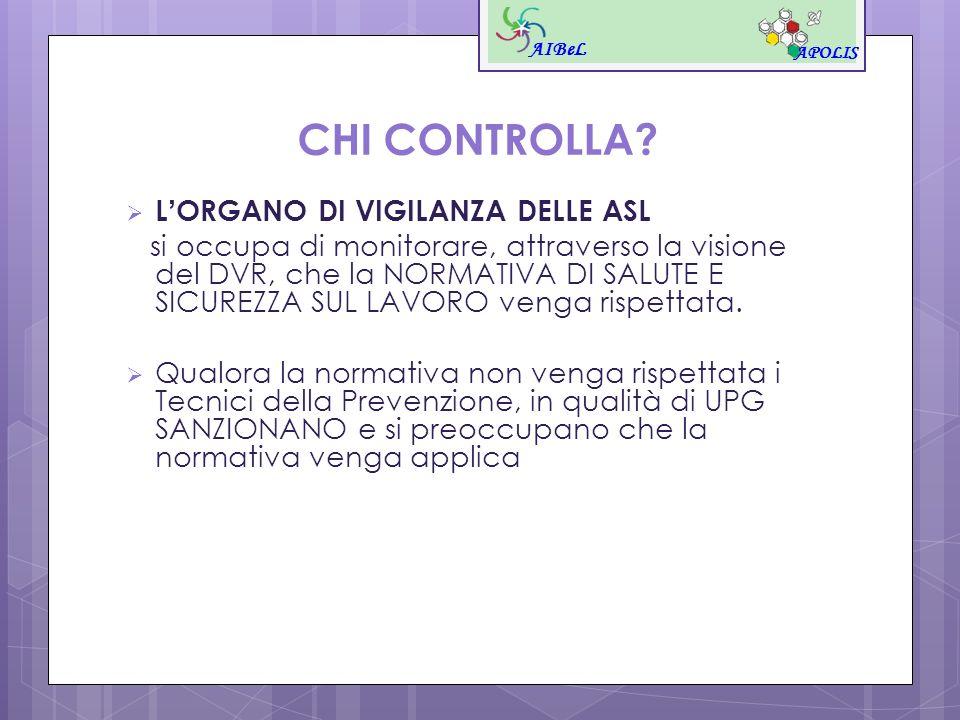 AIBeL APOLIS CHI CONTROLLA? L ORGANO DI VIGILANZA DELLE ASL si occupa di monitorare, attraverso la visione del DVR, che la NORMATIVA DI SALUTE E SICUR