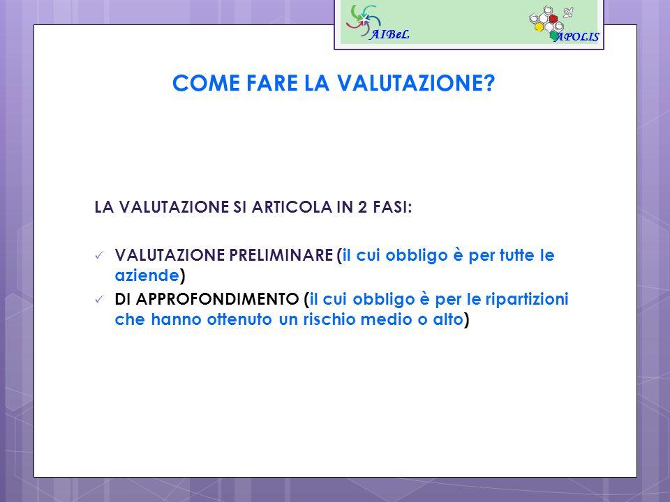 COME FARE LA VALUTAZIONE? LA VALUTAZIONE SI ARTICOLA IN 2 FASI: VALUTAZIONE PRELIMINARE (il cui obbligo è per tutte le aziende) DI APPROFONDIMENTO (il