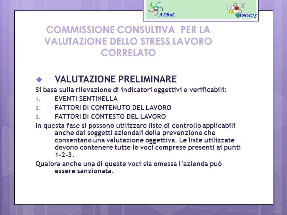 COMMISSIONE CONSULTIVA PER LA VALUTAZIONE DELLO STRESS LAVORO CORRELATO VALUTAZIONE PRELIMINARE Si basa sulla rilevazione di indicatori oggettivi e ve