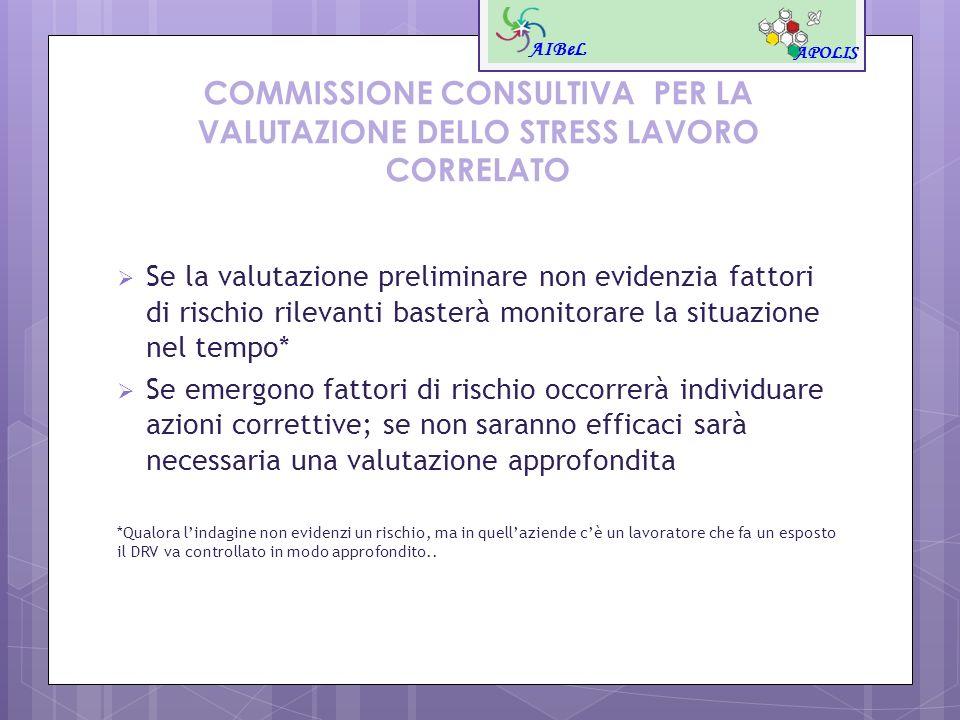COMMISSIONE CONSULTIVA PER LA VALUTAZIONE DELLO STRESS LAVORO CORRELATO Se la valutazione preliminare non evidenzia fattori di rischio rilevanti baste