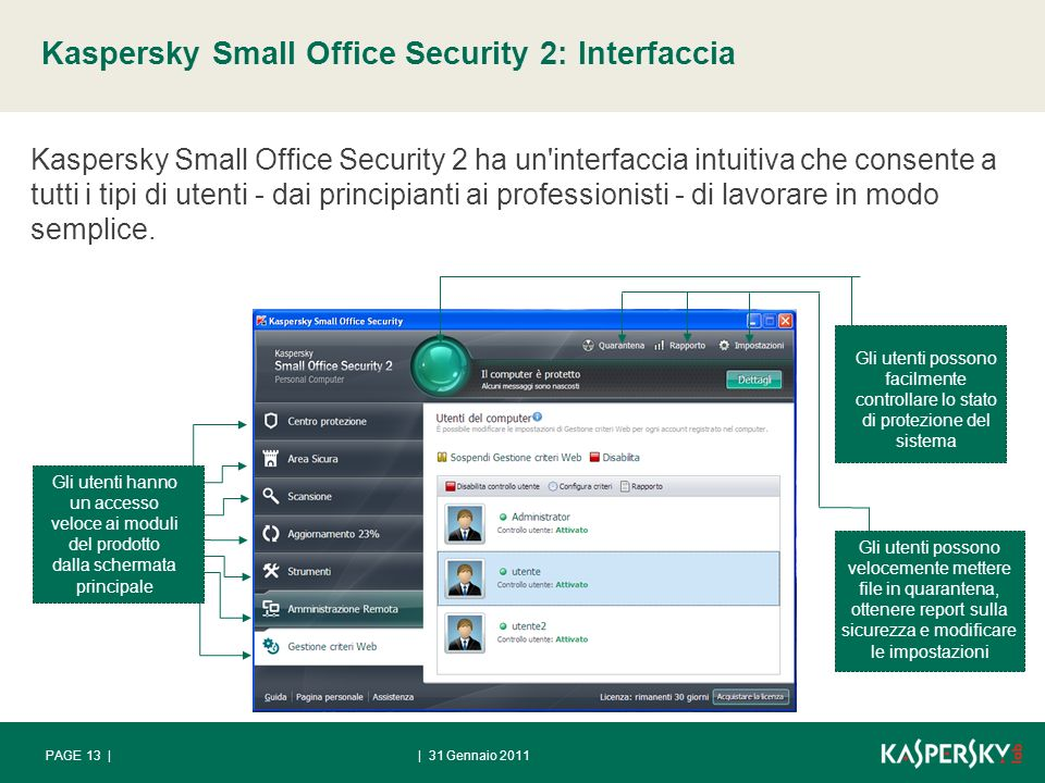 Kaspersky Small Office Security 2: Interfaccia | 31 Gennaio 2011PAGE 13 | Kaspersky Small Office Security 2 ha un'interfaccia intuitiva che consente a