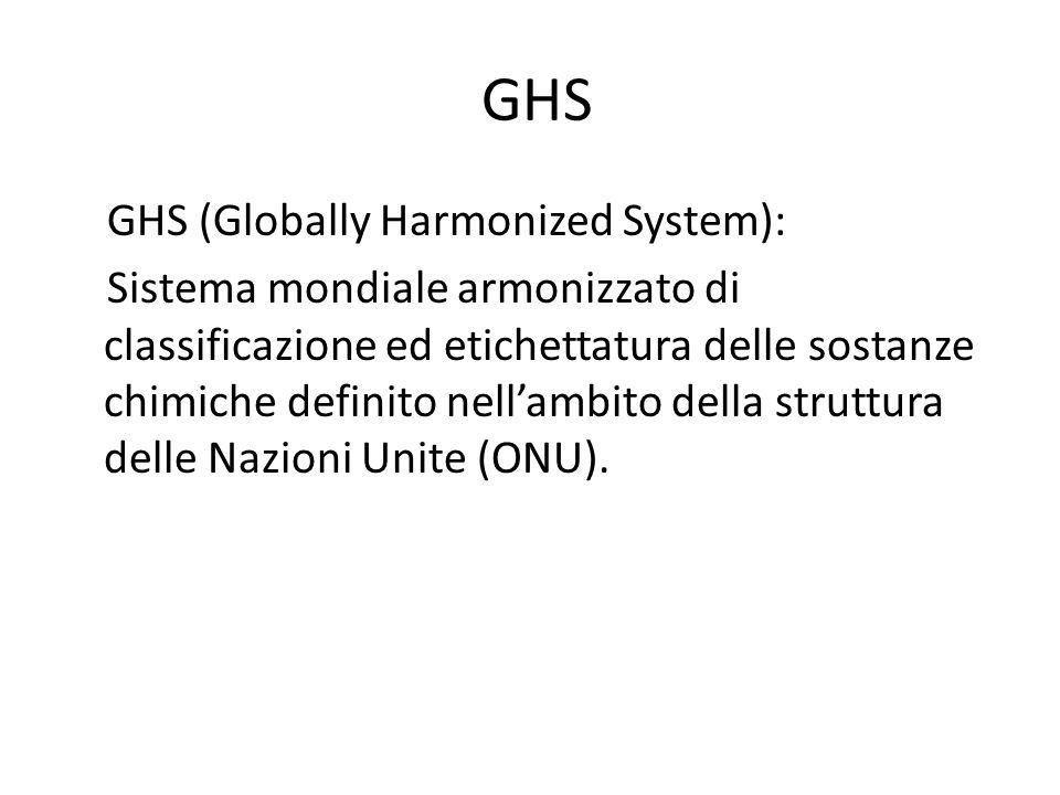 GHS GHS (Globally Harmonized System): Sistema mondiale armonizzato di classificazione ed etichettatura delle sostanze chimiche definito nellambito del