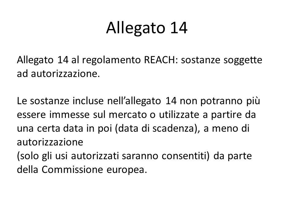 Allegato 14 Allegato 14 al regolamento REACH: sostanze soggette ad autorizzazione. Le sostanze incluse nellallegato 14 non potranno più essere immesse