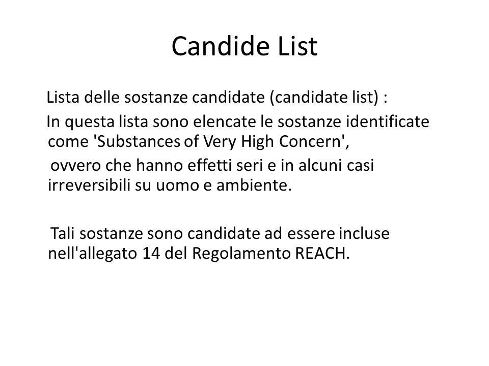 Candide List Lista delle sostanze candidate (candidate list) : In questa lista sono elencate le sostanze identificate come 'Substances of Very High Co