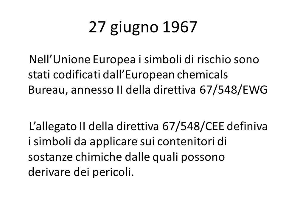 27 giugno 1967 NellUnione Europea i simboli di rischio sono stati codificati dallEuropean chemicals Bureau, annesso II della direttiva 67/548/EWG Lall