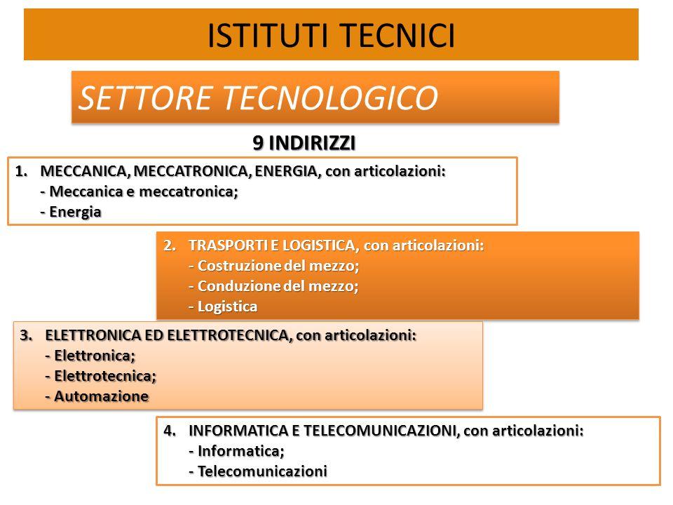 1.MECCANICA, MECCATRONICA, ENERGIA, con articolazioni: - Meccanica e meccatronica; - Energia 2.TRASPORTI E LOGISTICA, con articolazioni: - Costruzione