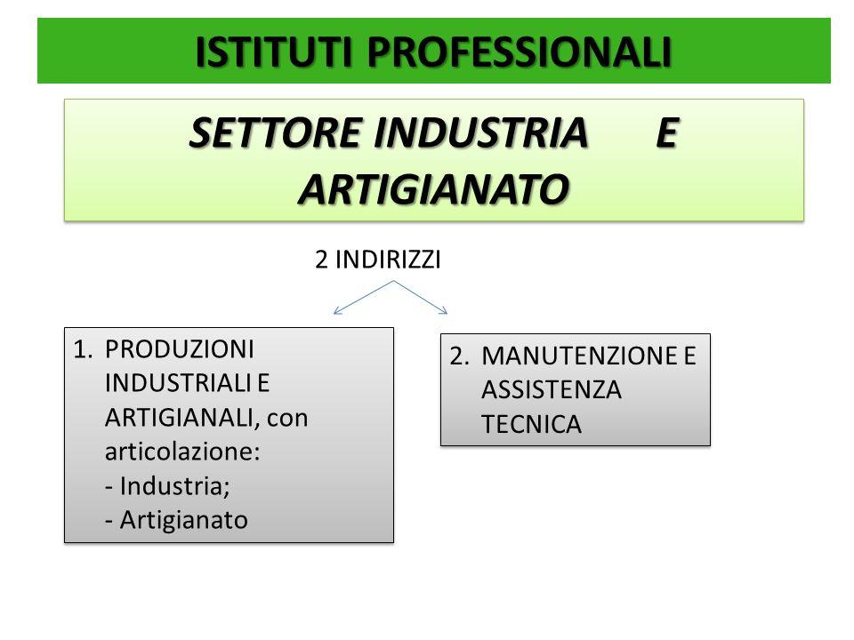 SETTORE INDUSTRIA E ARTIGIANATO ARTIGIANATO ISTITUTI PROFESSIONALI 2 INDIRIZZI 1.PRODUZIONI INDUSTRIALI E ARTIGIANALI, con articolazione: - Industria;