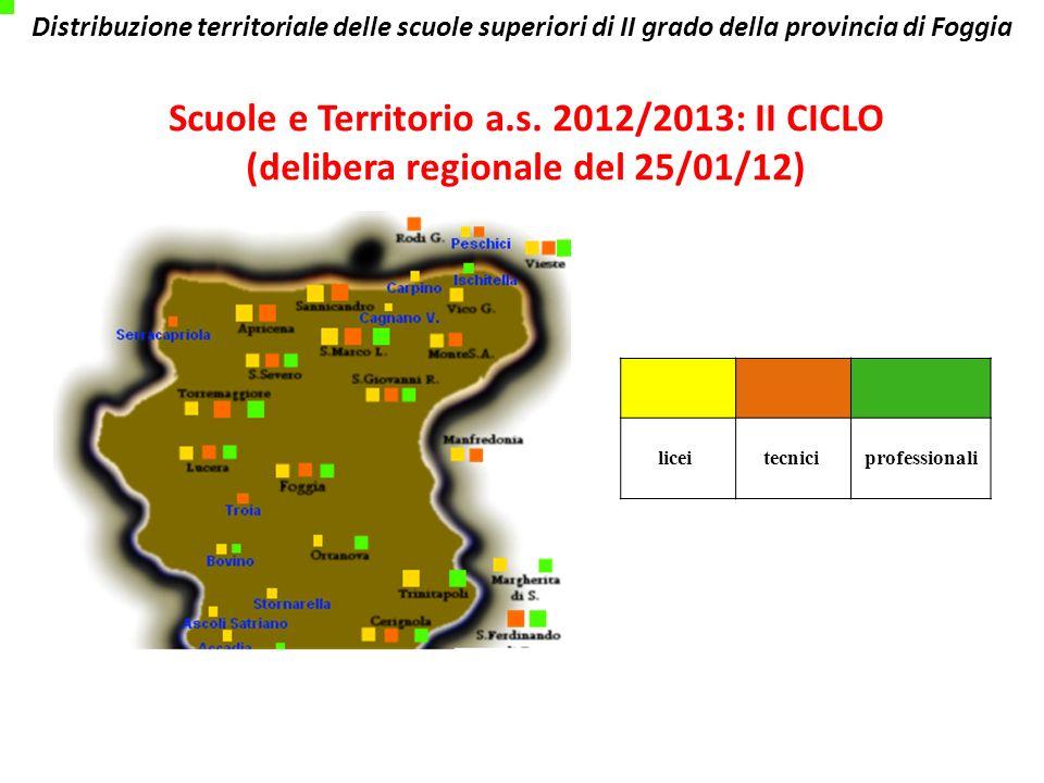 Scuole e Territorio a.s. 2012/2013: II CICLO (delibera regionale del 25/01/12) Distribuzione territoriale delle scuole superiori di II grado della pro
