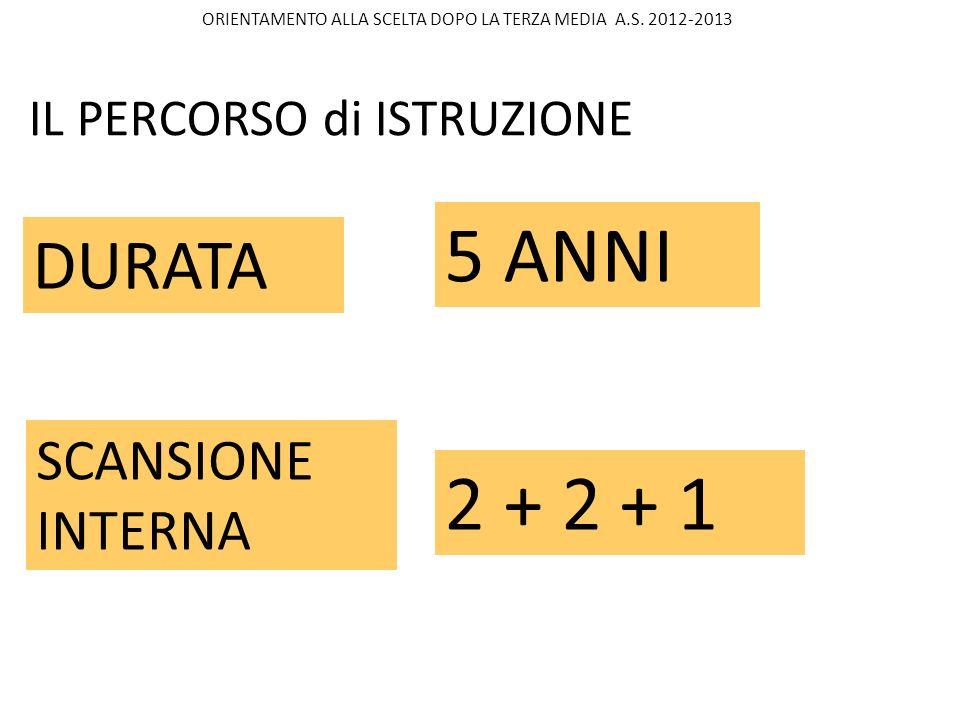 IL PERCORSO di ISTRUZIONE DURATA SCANSIONE INTERNA 5 ANNI 2 + 2 + 1 ORIENTAMENTO ALLA SCELTA DOPO LA TERZA MEDIA A.S. 2012-2013