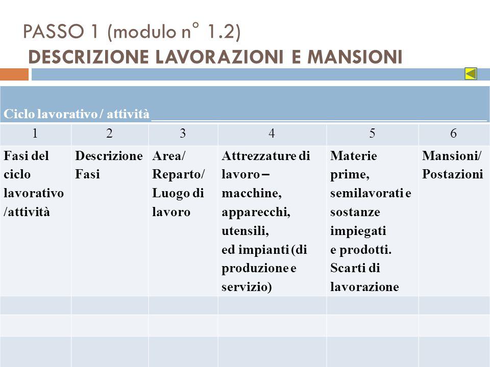 PASSO 1 (modulo n° 1.2) DESCRIZIONE LAVORAZIONI E MANSIONI Ciclo lavorativo / attività _________________________________________________ 123456 Fasi d
