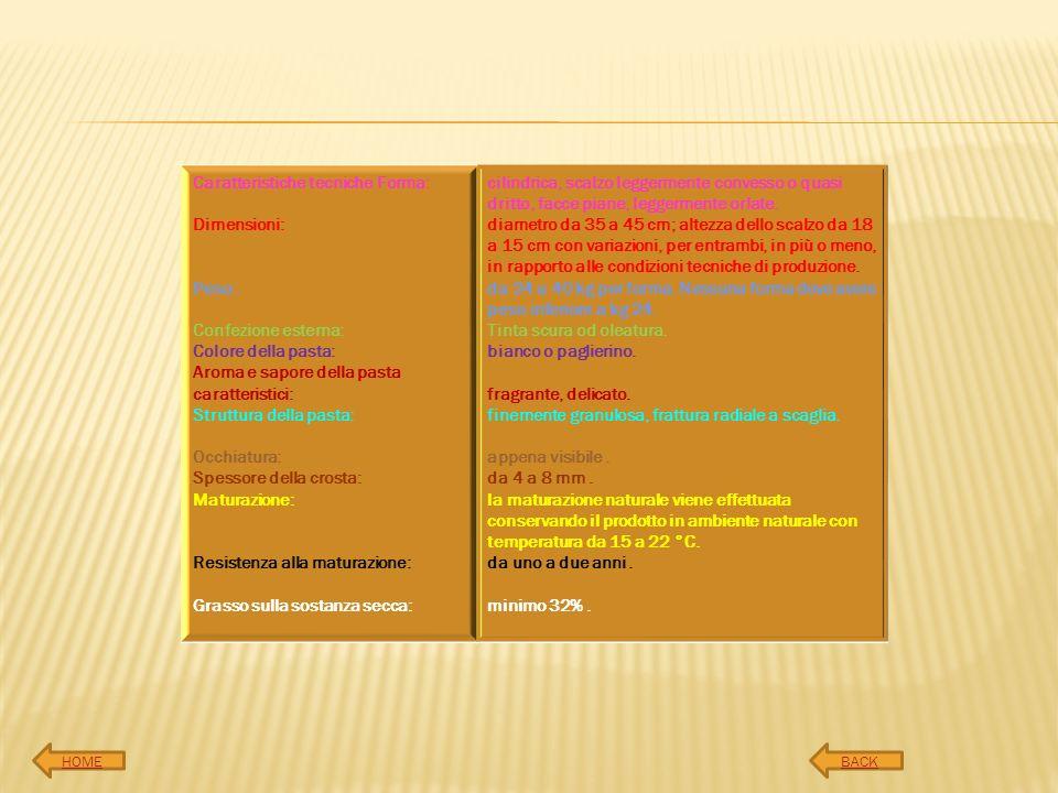 Caratteristiche tecniche Forma: Dimensioni: Peso: Confezione esterna: Colore della pasta: Aroma e sapore della pasta caratteristici: Struttura della p