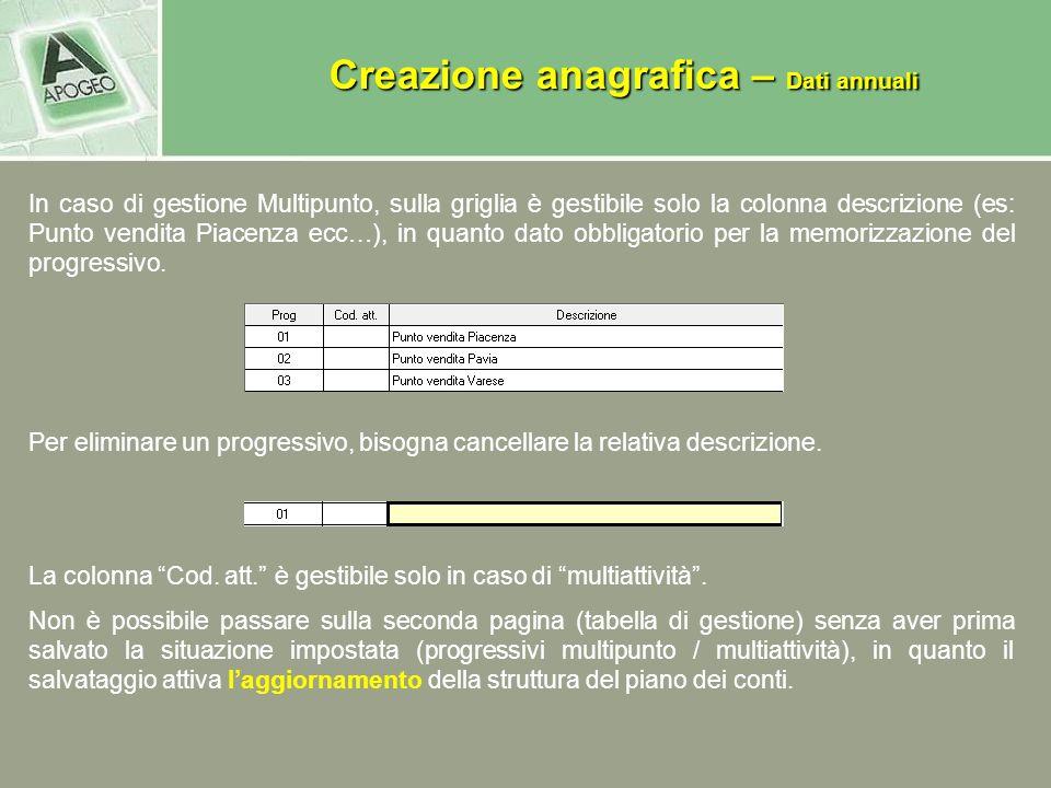 In caso di gestione Multipunto, sulla griglia è gestibile solo la colonna descrizione (es: Punto vendita Piacenza ecc…), in quanto dato obbligatorio per la memorizzazione del progressivo.