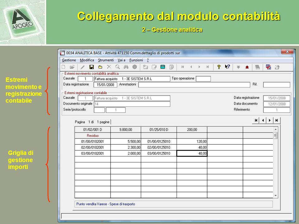 Collegamento dal modulo contabilità Collegamento dal modulo contabilità 2 – Gestione analitica Estremi movimento e registrazione contabile Griglia di gestione importi