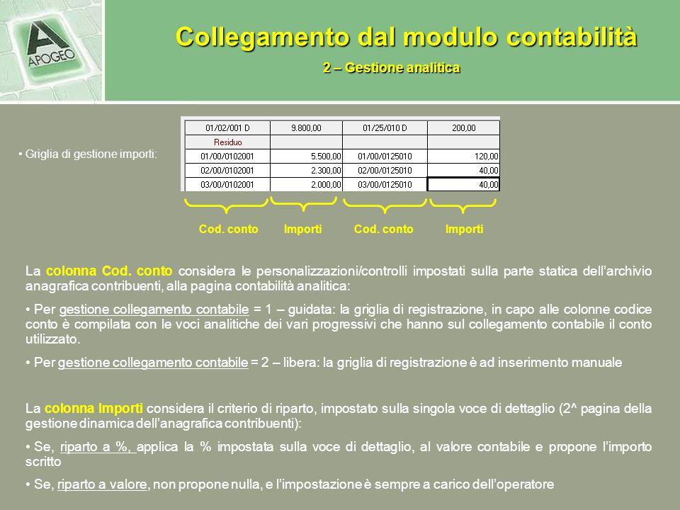 La colonna Cod.