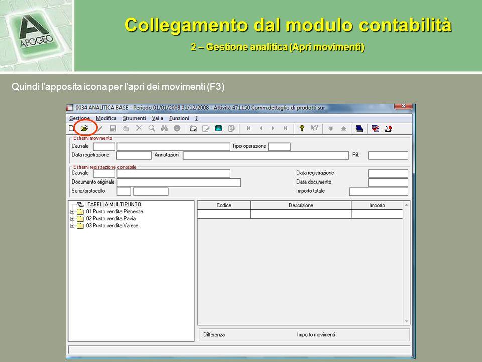 Quindi lapposita icona per lapri dei movimenti (F3) Collegamento dal modulo contabilità Collegamento dal modulo contabilità 2 – Gestione analitica (Apri movimenti)