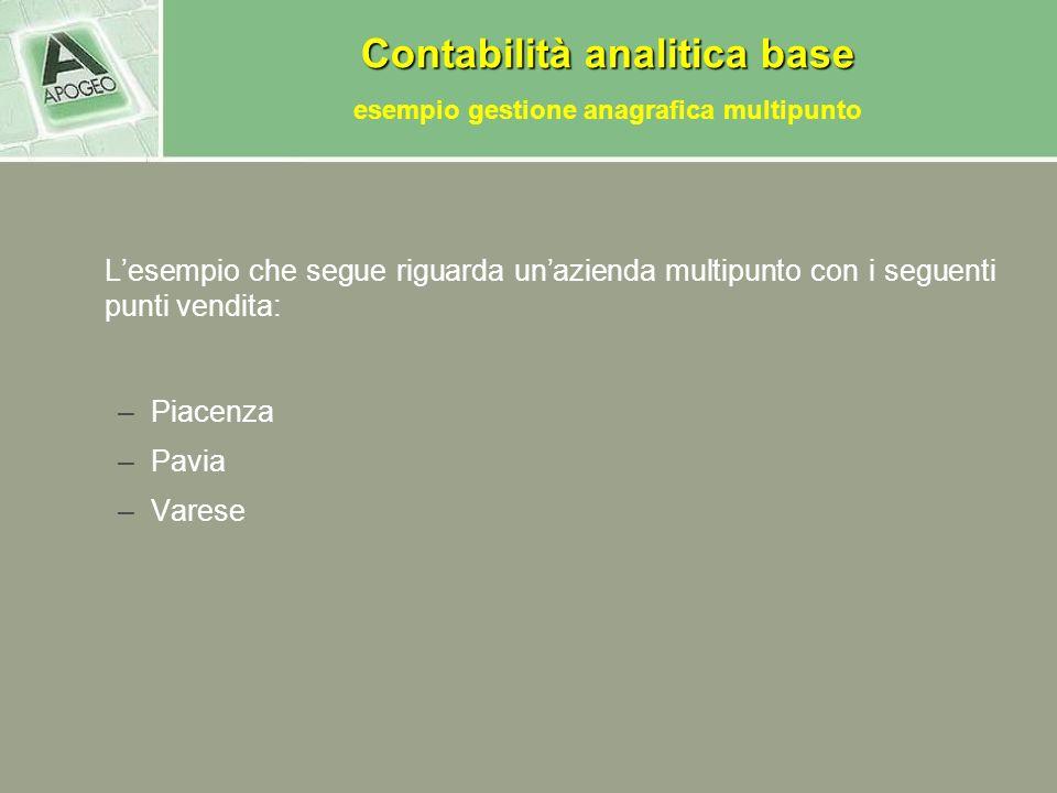 Lesempio che segue riguarda unazienda multipunto con i seguenti punti vendita: – –Piacenza – –Pavia – –Varese Contabilità analitica base esempio gestione anagrafica multipunto