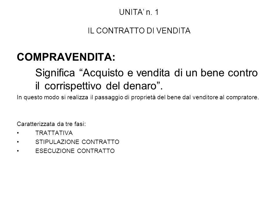 UNITA n. 1 IL CONTRATTO DI VENDITA COMPRAVENDITA: Significa Acquisto e vendita di un bene contro il corrispettivo del denaro. In questo modo si realiz
