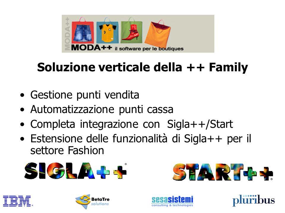 Soluzione verticale della ++ Family Gestione punti vendita Automatizzazione punti cassa Completa integrazione con Sigla++/Start Estensione delle funzi