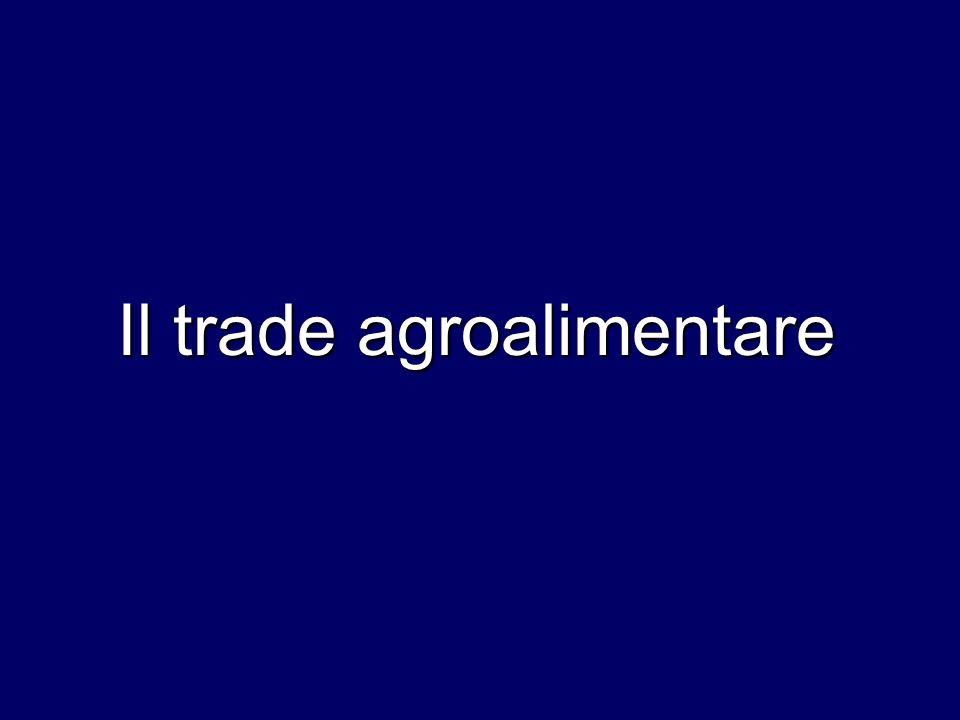 Il trade agroalimentare