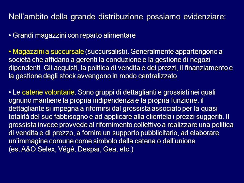 Nellambito della grande distribuzione possiamo evidenziare: Grandi magazzini con reparto alimentare Grandi magazzini con reparto alimentare Magazzini a succursale (succursalisti).