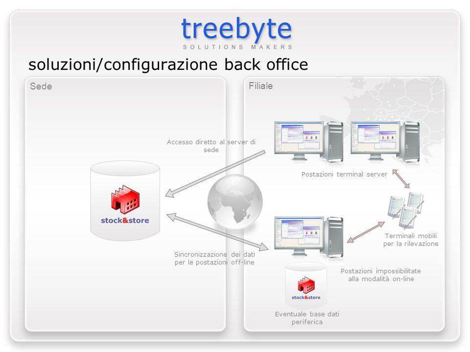 soluzioni/configurazione back office Postazioni terminal server Sincronizzazione dei dati per le postazioni off-line Postazioni impossibilitate alla m
