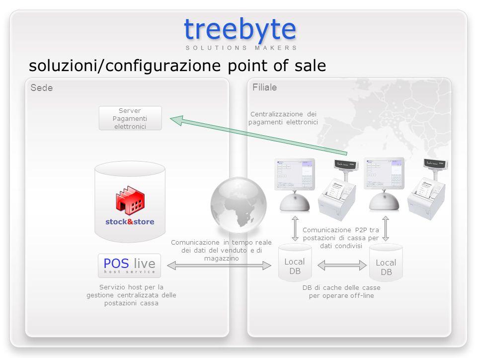 soluzioni/configurazione point of sale Sede Filiale Comunicazione P2P tra postazioni di cassa per dati condivisi Comunicazione in tempo reale dei dati