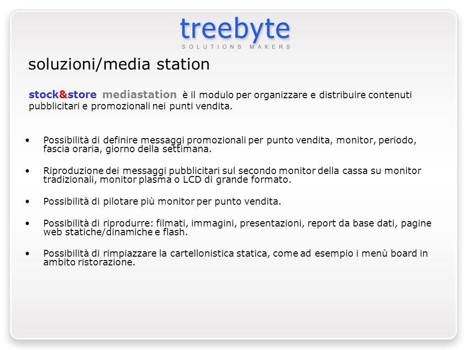 soluzioni/media station Possibilità di definire messaggi promozionali per punto vendita, monitor, periodo, fascia oraria, giorno della settimana. Ripr