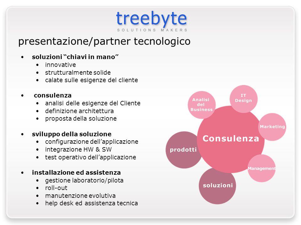 presentazione/partner tecnologico soluzioni chiavi in mano innovative strutturalmente solide calate sulle esigenze del cliente consulenza analisi dell