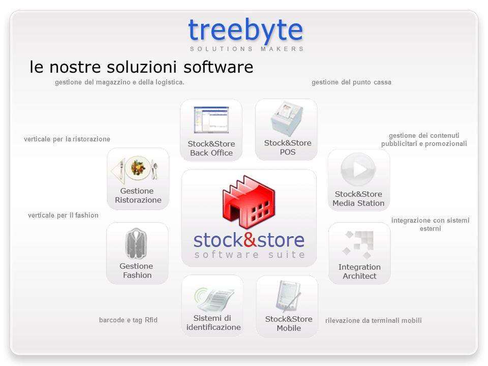 soluzioni/struttura tecnologica le nostre soluzioni sono strutturate su un framework applicativo proprietario che ci permette di ottenere i seguenti risultati: una riduzione dei tempi e costi di sviluppo delle personalizzazioni.
