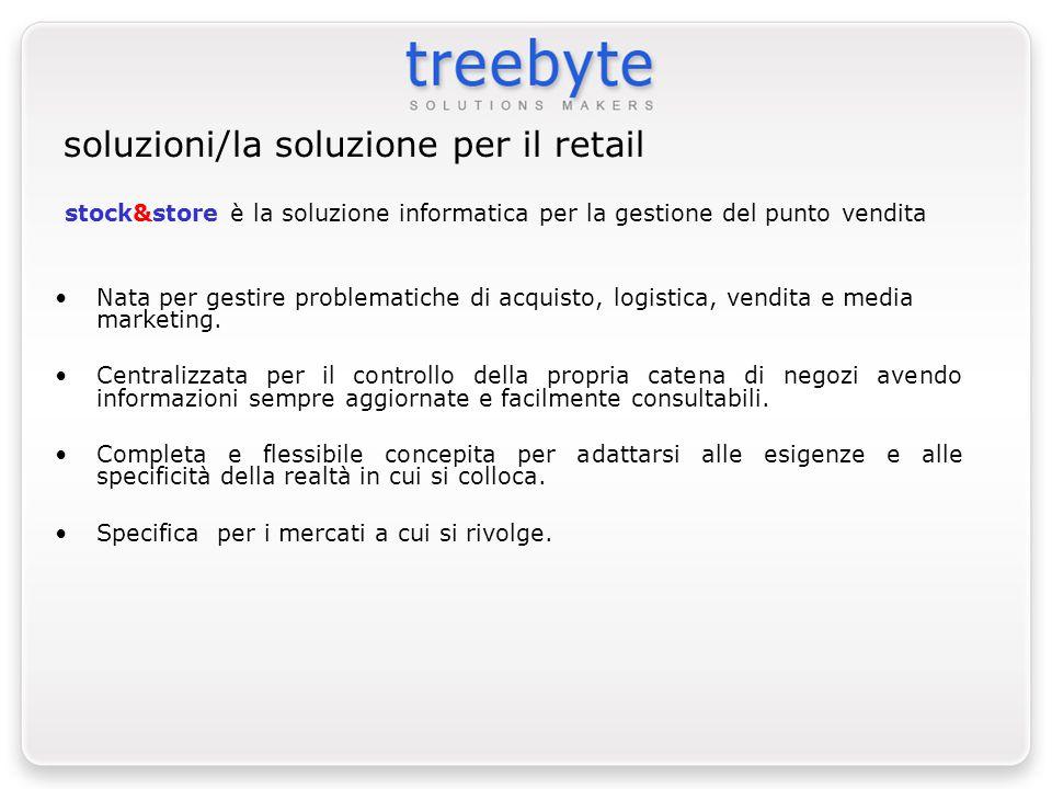 soluzioni/la soluzione per il retail Nata per gestire problematiche di acquisto, logistica, vendita e media marketing. Centralizzata per il controllo